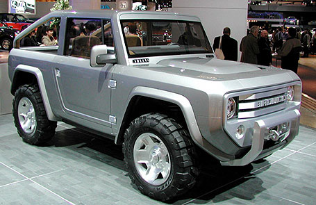 2015 Ford Bronco Price