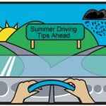 Summer driving tips to keep you and your car happy