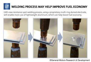 GM Aluminum Spot Welding