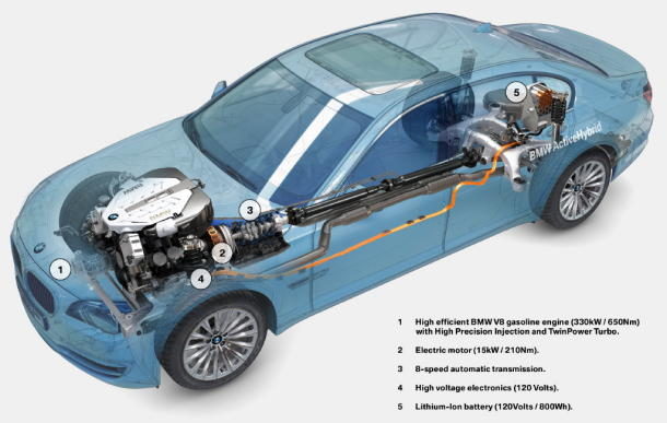 BMW Active Hybrid 7 1