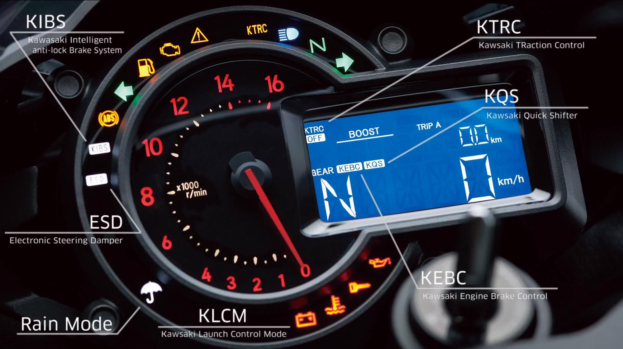 Kawasaki H2 Supercharged 998cc H2r Instrument Cluster
