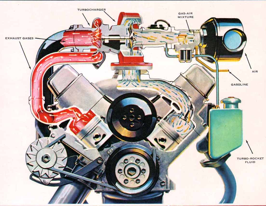 Modern Engine Evolution 3