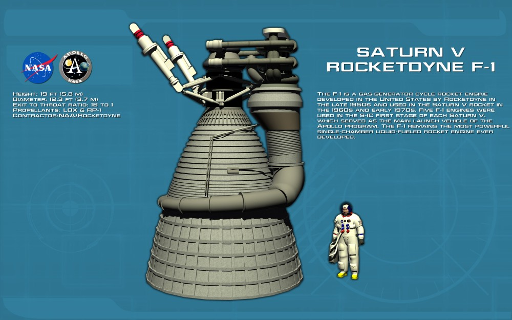 zero to 60 times The Saturn Rocket