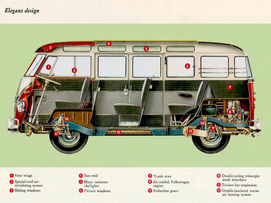 Vw Bus Brochure 5