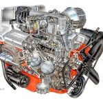 Cutaways of 5 Fascinating American High Performance V8 Engines