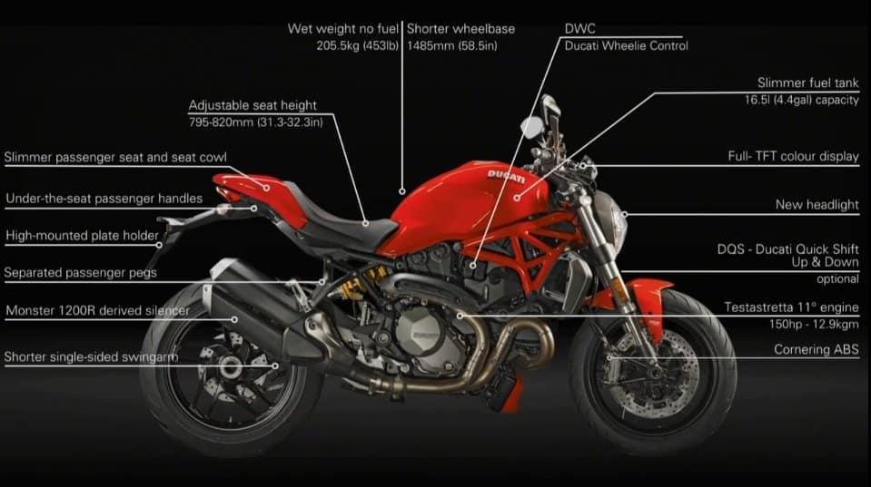 Ducati Monster 1200 Specs
