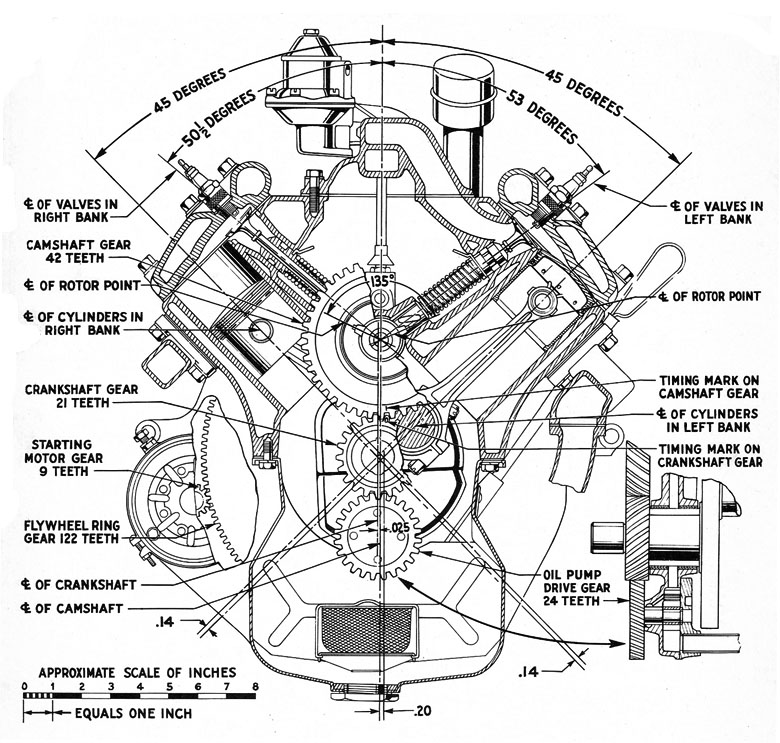cutaways of 5 fascinating american high performance v8 engines rh autowise com Chevy 350 Engine Diagram Panhead Engine Diagram