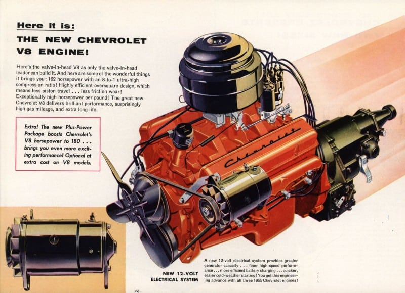 Chevrolet 265 Engine