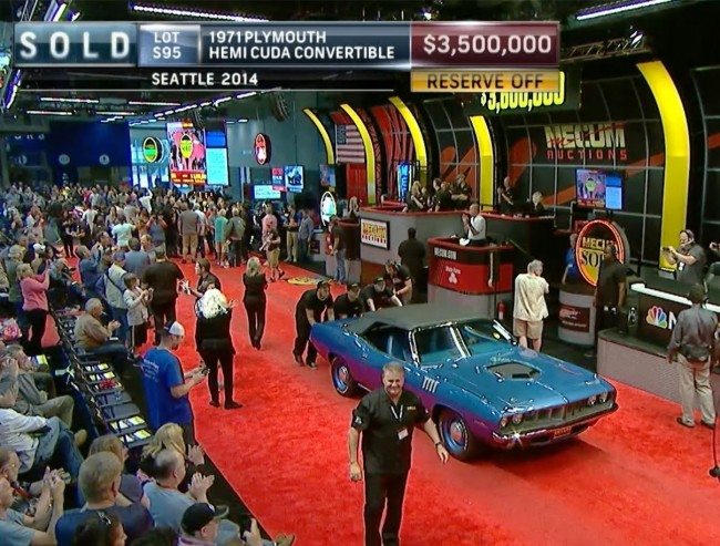 The 10 Most Expensive Muscle Cars Sold at Auction
