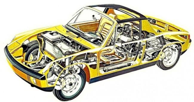 Porsche 914 Collector