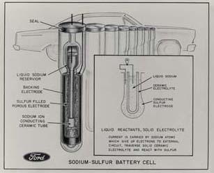 Ford's First EV Sodium Sulphur Battery