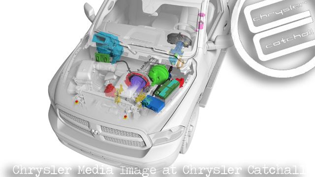 Car Innovations - Stop-Start Tech