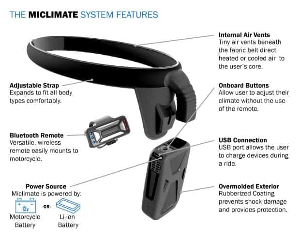 MiClimate Wearable Air Conditioner 2
