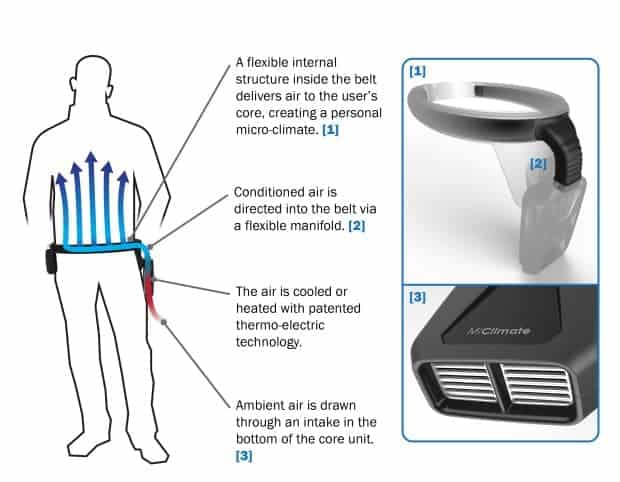 MiClimate Wearable Air Conditioner 3