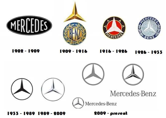 Mercedes Benz Logo Evolution Autowise