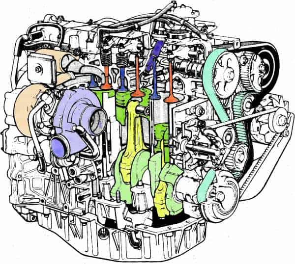 Renault J8S Turbo Diesel