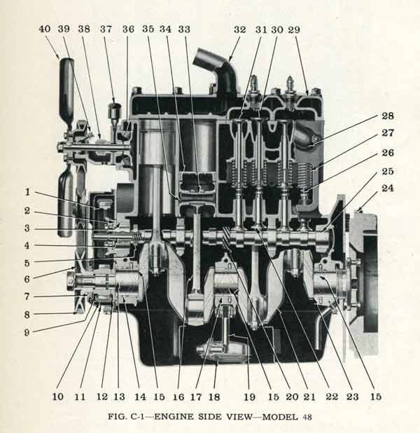 Willys Mb Engine Diagram -02 Ford Taurus Fuse Box Location | Begeboy Wiring  Diagram Source | Willys Mb Engine Diagram |  | Begeboy Wiring Diagram Source