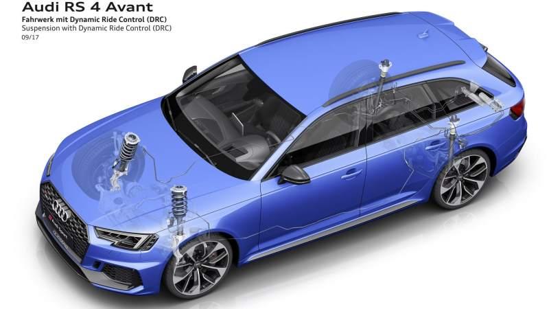 2018 Audi RS4 Avant Specs