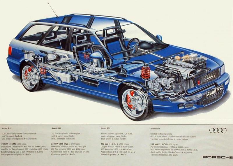 1993 Audi RS2 Avant