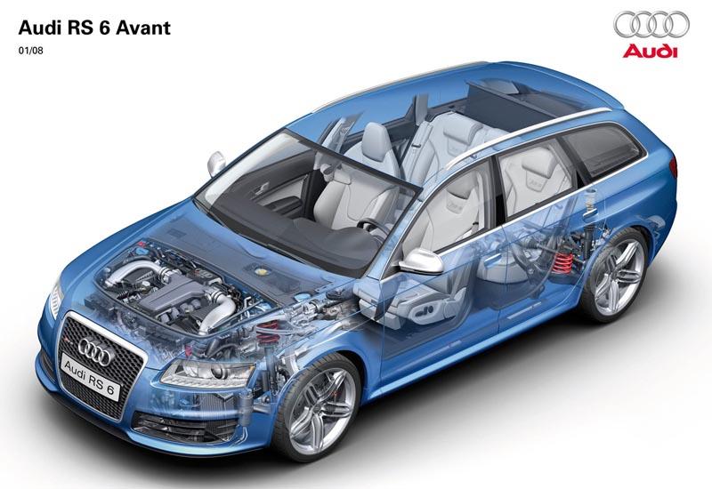 Audi wagons 2008 Audi RS6 Avant