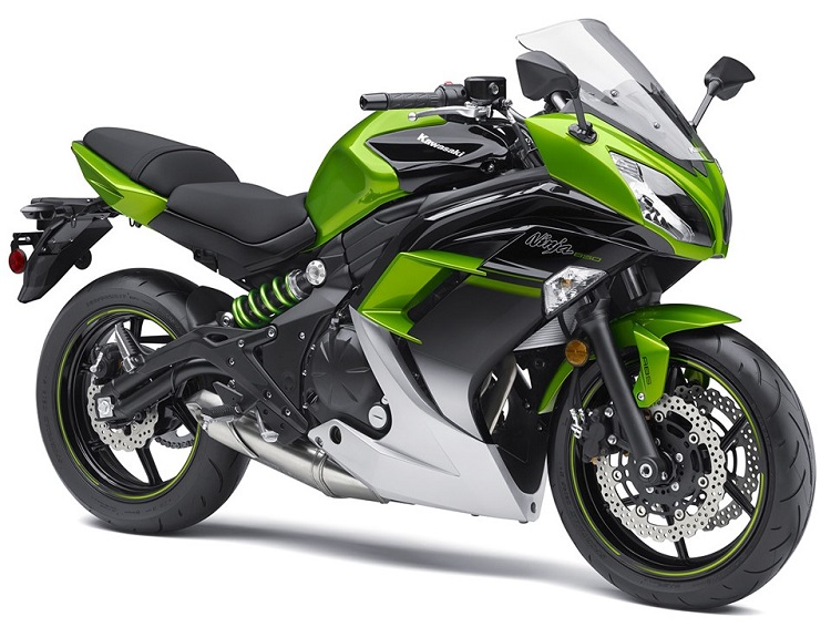 Side On View Of The Ninja 650R