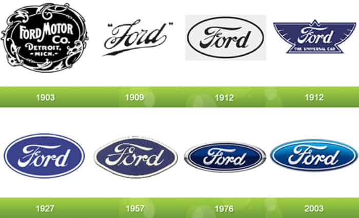 Ford emblem evolution