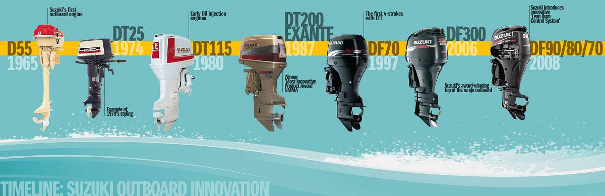 Suzuki Marine Engines