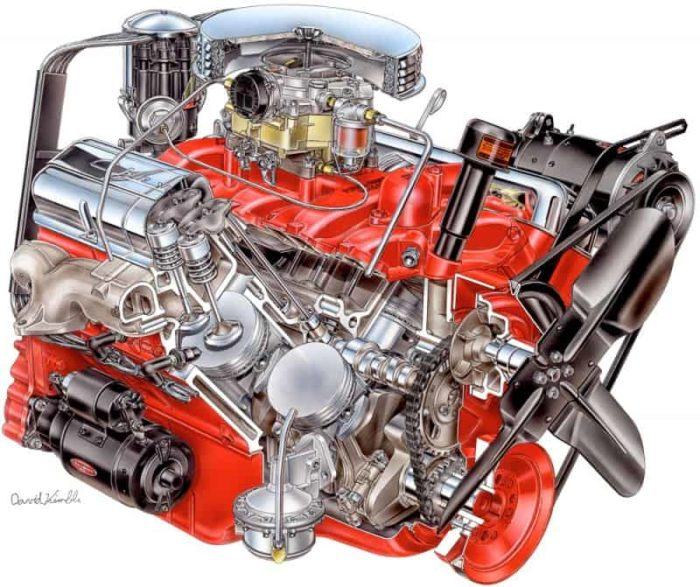 Small Block block V8 in the 1955 Corvette Image