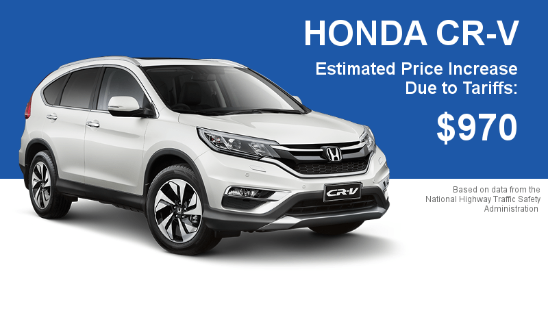 The Honda CR-V will increase by nearly $1,000 due to Trump's proposed vehicle tax