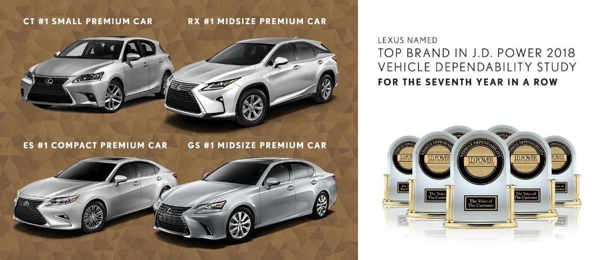 2018 Lexus J.D. Power Dependability Award
