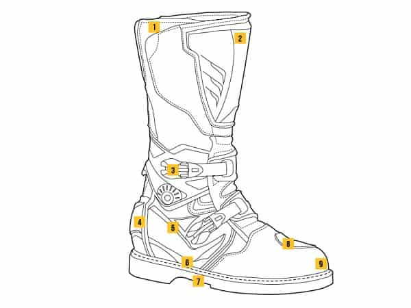 Motorcycle Riding Boot Diagram