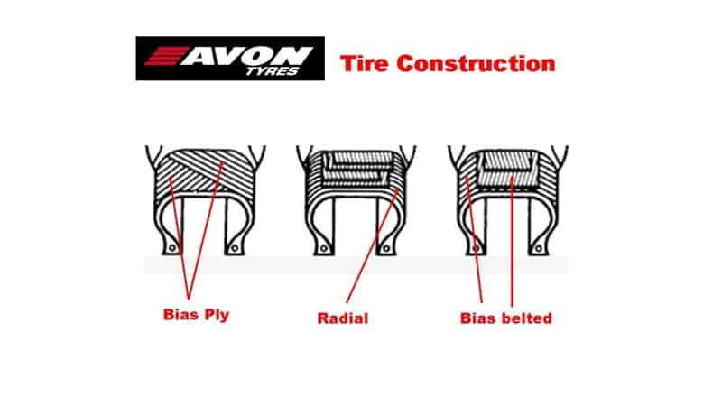 Radial Bias Tire Construction
