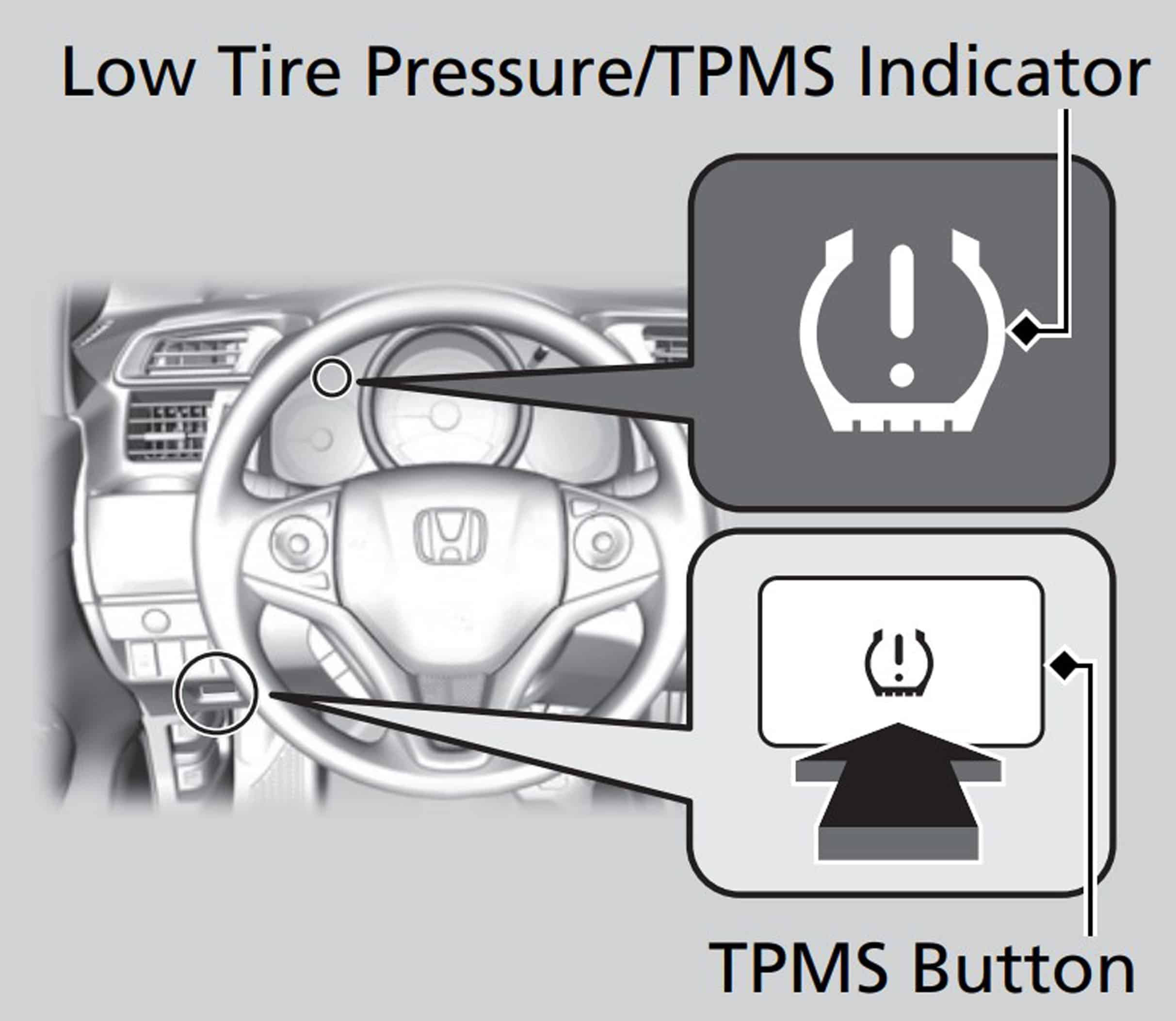 Dashboard graphic of Honda TPMS indicator light and TPMS button