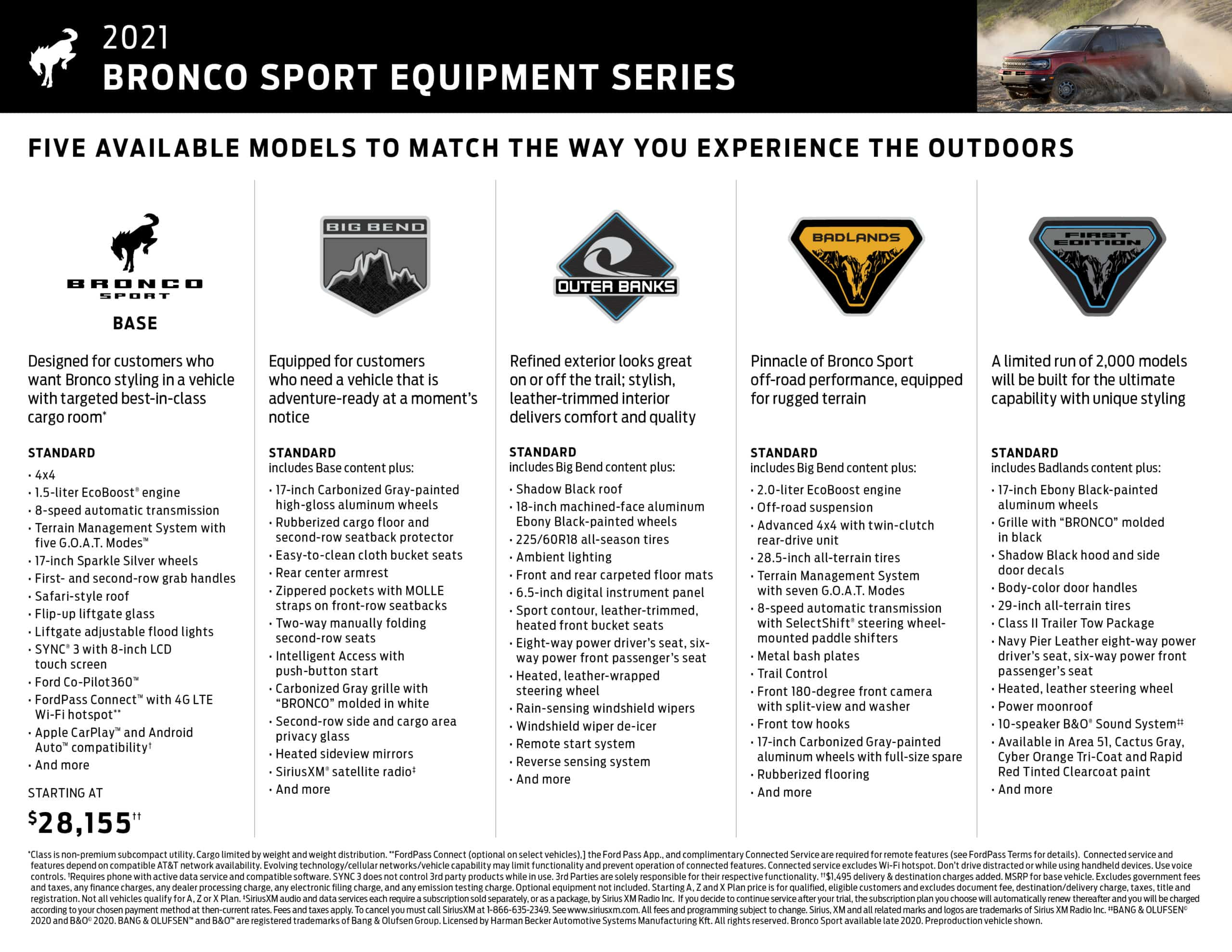 2021 Ford Bronco Sport model specs