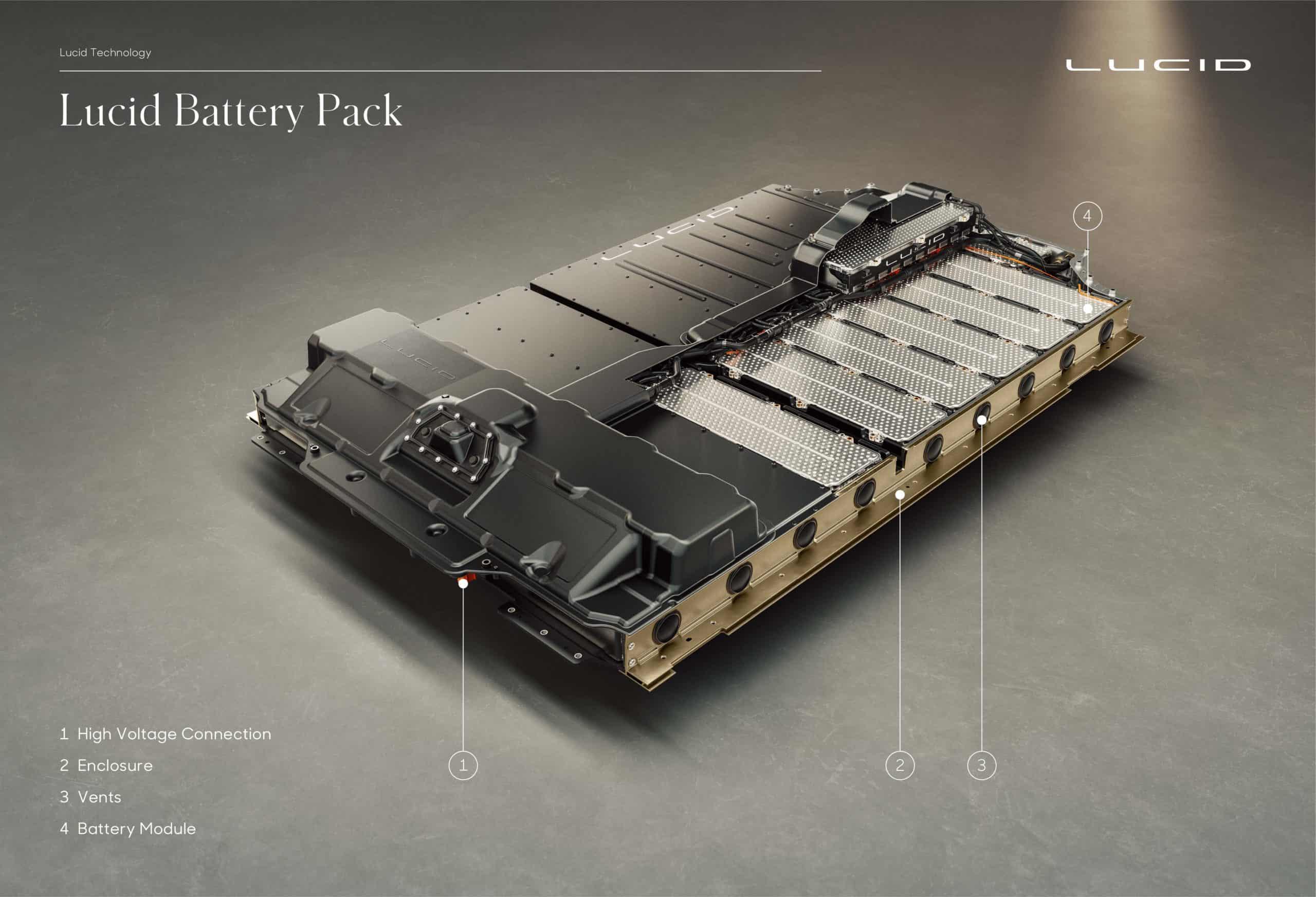 Lucid Motors Air Battery Pack